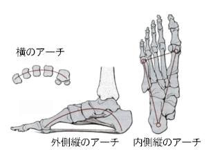 交通事故治療 前橋 病院 (4)