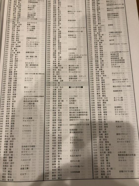マラソン名簿