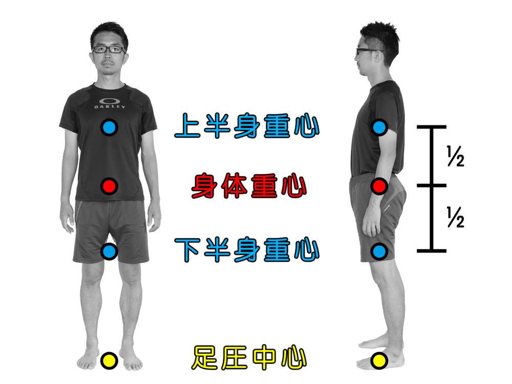 前橋市のひかり接骨院での足底筋膜炎の姿勢の評価